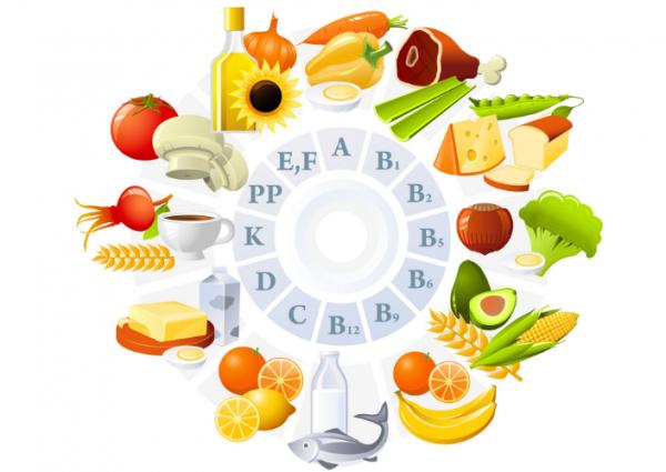 Bổ sung vitamin tự nhiên